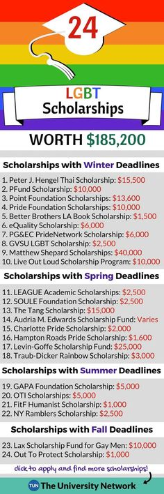 LGBTQ Scholarships Here is a selection of LGBTQ Scholarships that are listed on TUN. – College Scholarships Tips Lgbt Scholarships, How To Find Scholarships, Nursing School Scholarships, Nursing Schools, College Life Hacks, College Success, College Tips, School Hacks, Best Essay Writing Service