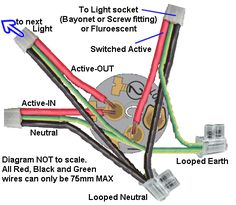 How to wire a 2 way light switch in australia wiring diagrams wiring a switch mechanism loop situation note the ments in diagram above 75mm le max and connectors must be taped to before placing cheapraybanclubmaster Image collections