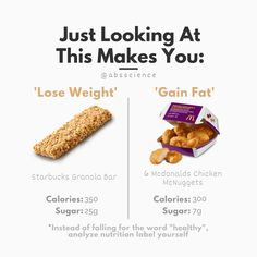 Healthy Eating Doesn't Guarantee Weight Loss (Visual Post)