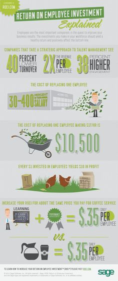Return-On-Employee-Investment-infographic    Find always more on http://infographicsmania.com