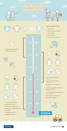 Как одеть ребенка на выписку из роддома - Статьи - Новорожденные - Дети Mail.Ru