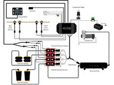 Airbag Suspension Wiring Diagram Gooddy Org In Air ride
