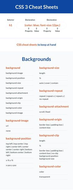 CSS3 cheat sheet + PDF version. Learn to code quickly the way you like the most. The admission to the education zone is free for everyone. #webdesign