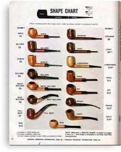 'Smoking Pipe Type Chart - Hipster Beard retro vintage' Canvas Print by Pipes And Cigars, Cigars And Whiskey, Top Cigars, Type Chart, Hipster Beard, Art Of Manliness, Vintage Canvas, Retro Vintage, Mens Fashion