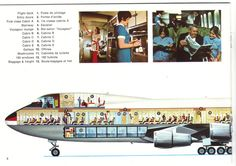 Airlines Past & Present: Air Canada