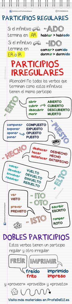 Participios regulares e irregulares en español - Explicación y actividad online (A2/B1) en www.profedeele.es | @ProfeDeELE.es.es