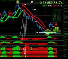 Forex Profitable Strategy For Metatrader 4