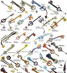 Keyblades