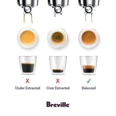 The barista has a responsibility #kava