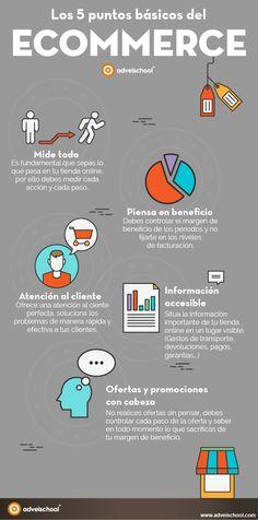 5 Puntos básicos del Comercio Electrónico #infografía #infographic #eCommerce