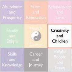 Feng Shui Creativity And Children | Feng Shui Bagua