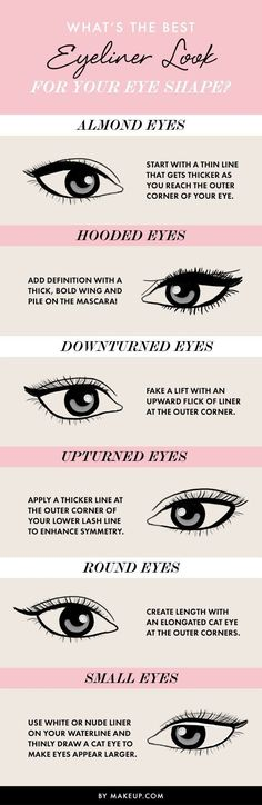 This beauty infographic shows you exactly which eyeliner style will suit your eye shape the most   - Sugarscape.com