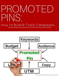 Average Pinterest referrals spend $80, compared to Facebook's $40 referral. But even more importantly, 88% of users purchase a product they pinned! Get your product pinned, and you're making sales!