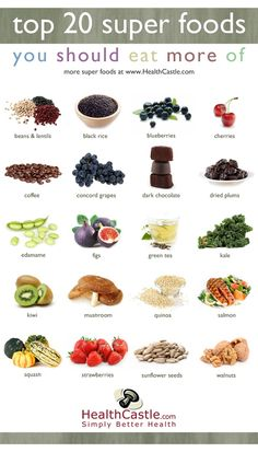 Top 20 Super Foods You Should Eat More Of