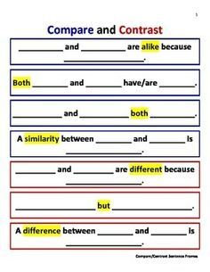 Compare and Contrast Activity Pack. Includes: Compare/contrast sentence frames, compare/contrast signal word sort, compare/contrast sentence strips (apples vs. bananas), apples vs. bananas Venn diagram.