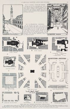Camillo Sitte's Art of Building Cities