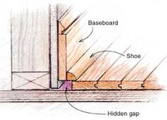 10 Rules for  finish carpentry@ FineHomeBuilding.com     Moldings hide the gap: Floorboards don't have to be a uniform distance from the wall. As long as the base/shoe molding covers it, the gap ca...