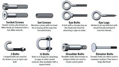 Types of Fasteners - Bolt and Screw Identification Chart 2 Bolts And Washers, Screws And Bolts, Types Of Bolts, Type Chart, Wood Carving Tools, Mechanic Tools, Construction Tools, Metal Shop, Cool Tools