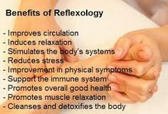 Reflexology appointments pm me for treatment