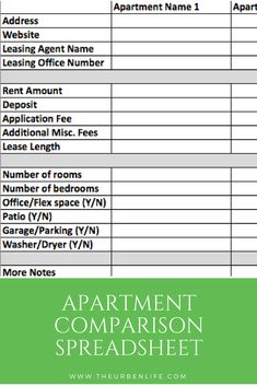 Apartment Comparison Spreadsheet New Checklist Hunting Moving Tips Search First
