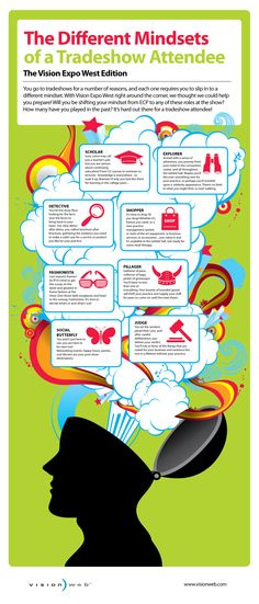 Different Mindsets of a Tradeshow Attendee [infographic] #ProcessThis