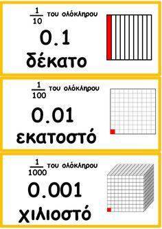Learn Greek, Math Boards, Greek Language, Teaching Math, Maths, School Themes, Home Schooling, School Hacks, School Organization