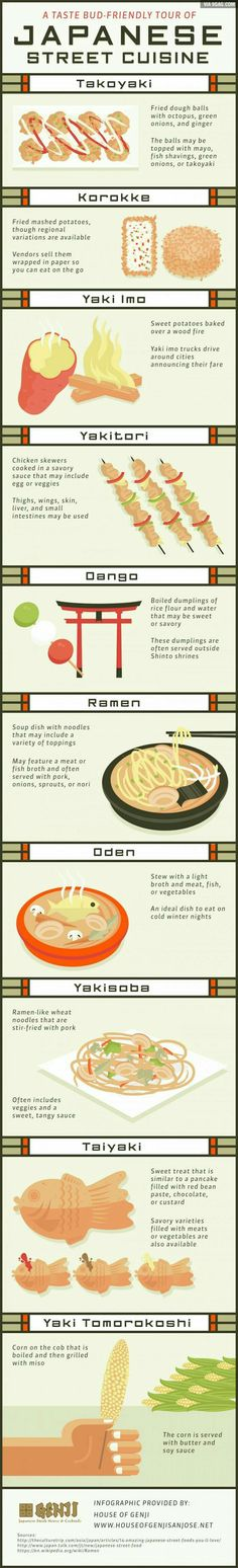 Educational infographic : 10 Delicious Japanese Street Foods That You Should Try. the real japan real jap Go To Japan, Visit Japan, Japan Japan, Japan Trip, Anime Japan, Tokyo Trip, Food Japan, Japanese Street Food, Japanese Food