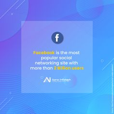 Did you know this? Social Networks, Social Media, Did You Know, Movie Posters, Film Poster, Popcorn Posters, Film Posters, Billboard