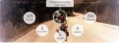 Tsū: A New and Disruptive Type of Social Media - William Pawlowsky #Tsu #Tsunation #Tsunami