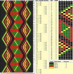 Image result for Card Weaving Patterns