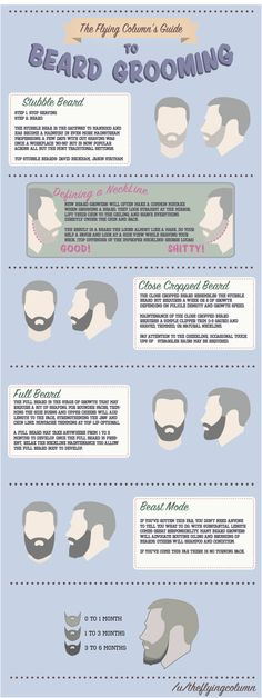 How to tame your beard