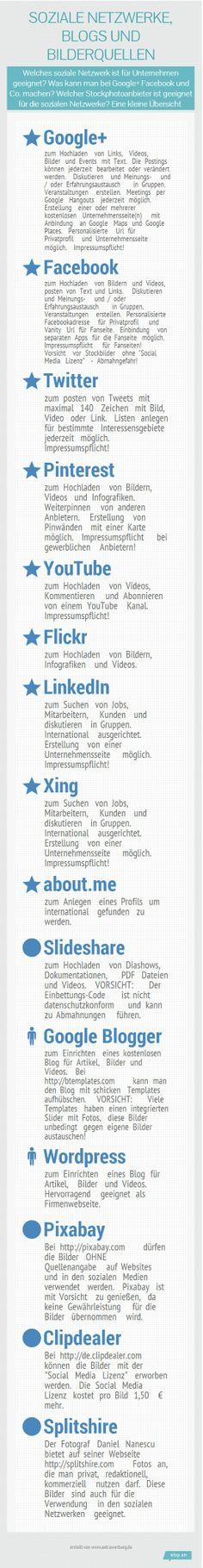 Soziale Netzwerke, Blogs und Bilderquellen. Welches soziale Netzwerk ist für Unternehmen geeignet? Was kann man bei Google+ Facebook und Co. machen? Welcher Stockphotoanbieter ist geeignet für die sozialen Netzwerke?