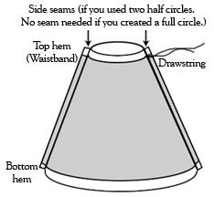 Steampunk Charity Ball Fashion Tip #1  Ladies, if you want to make a simple yet gorgeous big skirt for your ball gown then please take a look at the tutorial below for making a circle skirt. This elegant and easy skirt looks great in luxurious fabrics such as satin, silk or taffeta, and for extra volume team it with a crinoline and a bustle skirt. Happy sewing ladies!