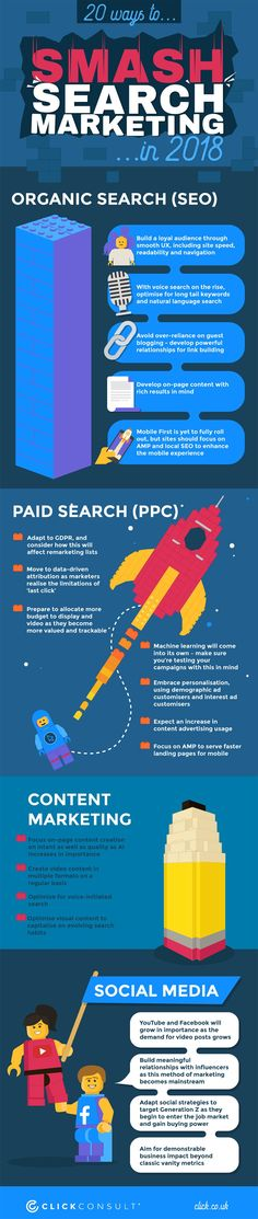 20 Search Marketing Trends to Capitalise On in 2018 [Infographic]