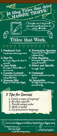 10 blog Titles that #eeloligist