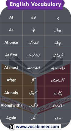 English Speaking Book, English Learning Books, English Learning Spoken, English Language Course, Learn English Words, English Vocabulary List, Teaching English Grammar, English Language Learning, English To Urdu Dictionary
