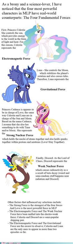 MLP:FiM teaches college-level physics.