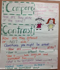 compare and contrast misconceptions