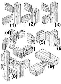 Técnicas de marcenaria: Encaixes em madeira