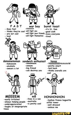 Tag urself I'm burnt toast/// Same here///I'm MEEEEM///Sandwich enthusiast, professional style though