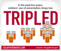 In the past five years, soldiers' use of prescription drugs has tripled. It's time to change the system.