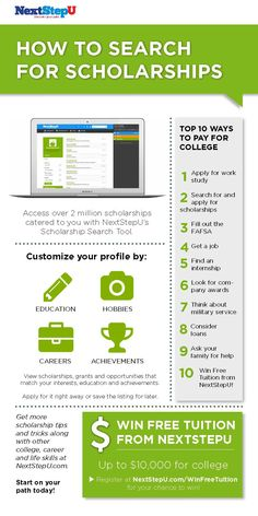 How to search for scholarships info graphic #scholarships #infographic #college