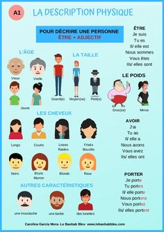 French Language Lessons, French Language Learning, French Teaching Resources, Teaching French, French Revision, Le Baobab, Learn French Beginner, Physique, French Worksheets