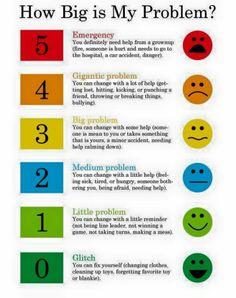 5 point scale Emotional Regulation, Self Regulation, Emotional Development, Behaviour Management, Classroom Management, Stress Management, Conflict Management, Change Management, Project Management