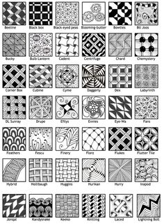 How to Make a Zentangle. A Zentangle drawing is an abstract drawing created using repetitive patterns according to the trademarked Zentangle Method.True Zentangle drawings are always created on square tiles, and they are always done in. Doodles Zentangles, Tangle Doodle, Zentangle Drawings, Abstract Drawings, Doodle Drawings, How To Zentangle, Pencil Drawings, Zentangle For Beginners, Doodle Art For Beginners