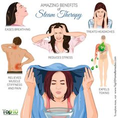 Discover the amazing benefits of steam therapy Sauna Health Benefits, Bath Benefits, Green Tea For Weight Loss, Weight Loss Tea, Associates Degree In Nursing, V Steam, Nursing School Prerequisites, Top 10 Home Remedies, Nursing Programs