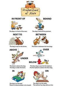 這9張大圖讓孩子搞定所有英語介詞用法!不收藏真是太可惜了