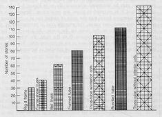 Afbeeldingsresultaat voor building construction illustrated