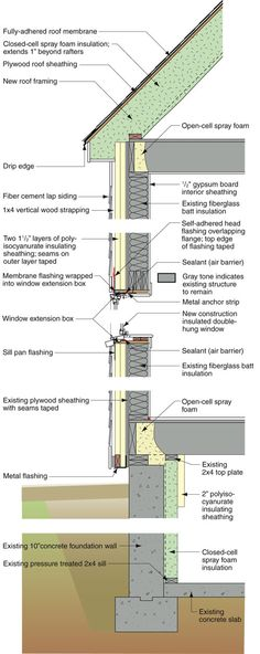 Retrofit - Westford Modern Colonial Retrofit Building Profile