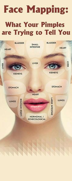 Incredible Face Map: What Is Your Face Trying To Tell You #facemap #health #warnings #beauty